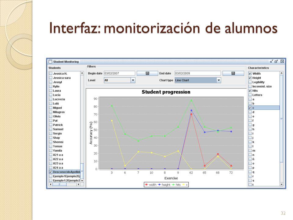 Interfaz: monitorización de alumnos 32