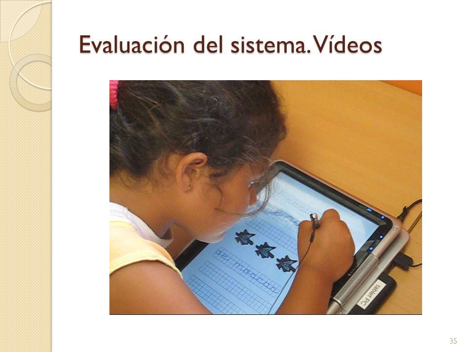 Evaluación del sistema. Vídeos 35