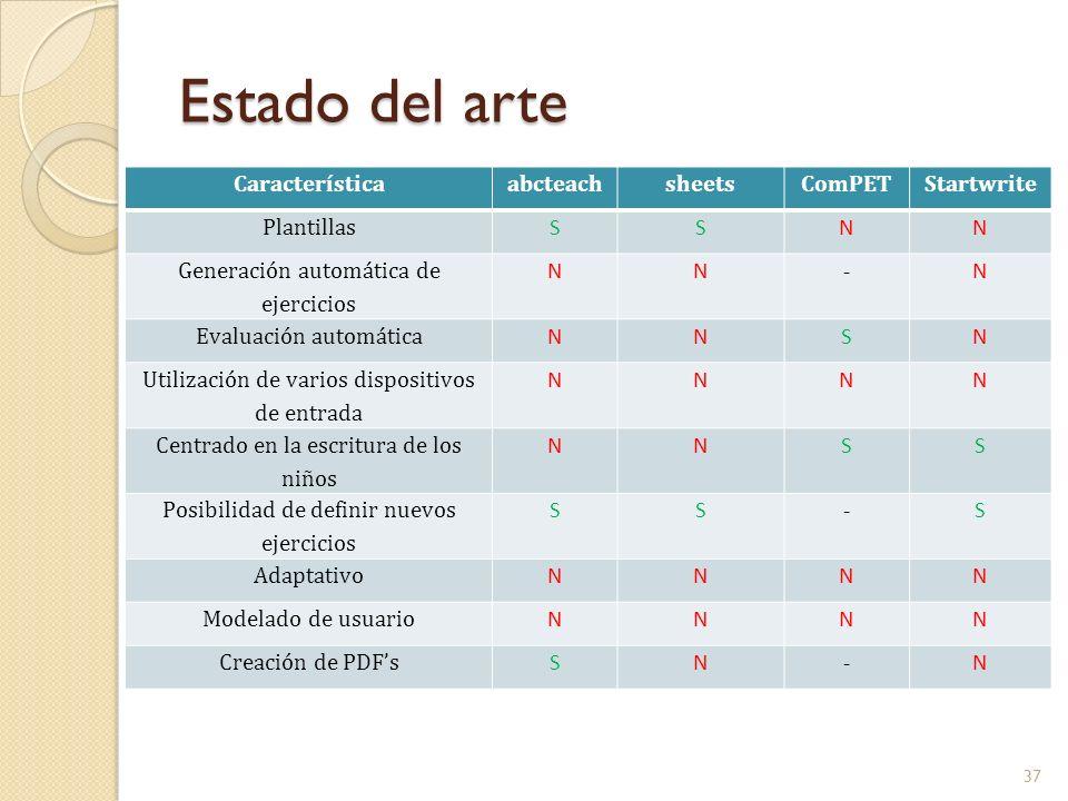Estado del arte CaracterísticaabcteachsheetsComPETStartwrite Plantillas SSNN Generación automática de ejercicios NN-N Evaluación automática NNSN Utili