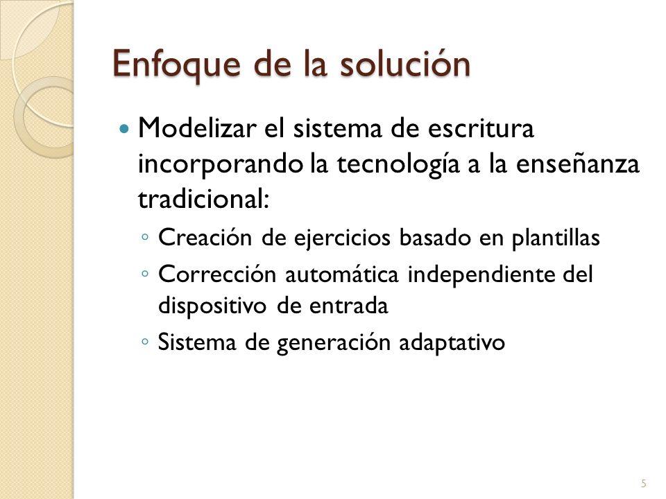 Enfoque de la solución Modelizar el sistema de escritura incorporando la tecnología a la enseñanza tradicional: Creación de ejercicios basado en plant
