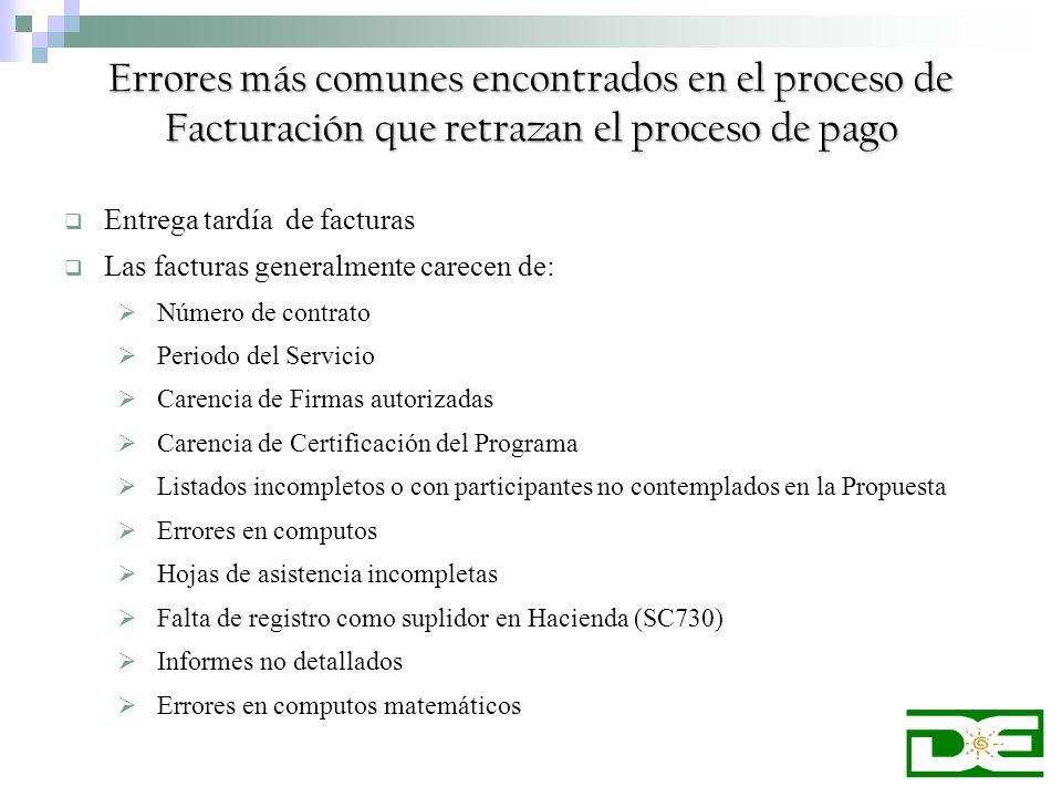 Errores más comunes encontrados en el proceso de Facturación que retrazan el proceso de pago Entrega tardía de facturas Las facturas generalmente care