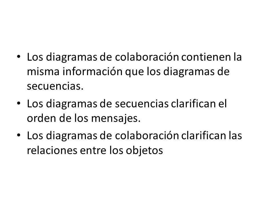 Los diagramas de colaboración contienen la misma información que los diagramas de secuencias. Los diagramas de secuencias clarifican el orden de los m