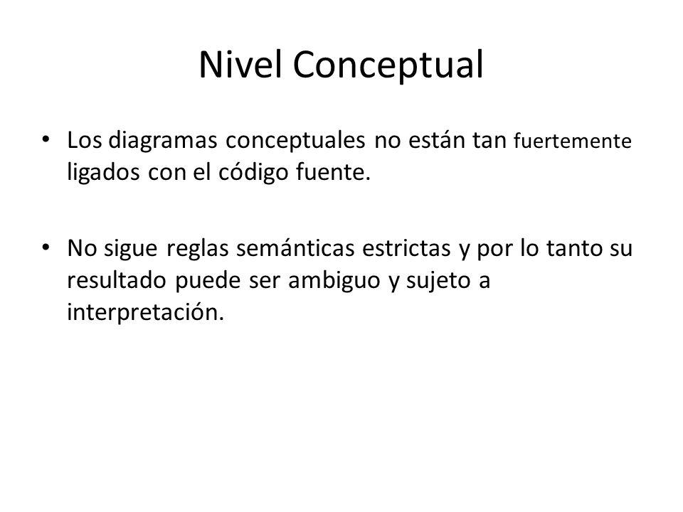 Nivel Conceptual Los diagramas conceptuales no están tan fuertemente ligados con el código fuente. No sigue reglas semánticas estrictas y por lo tanto