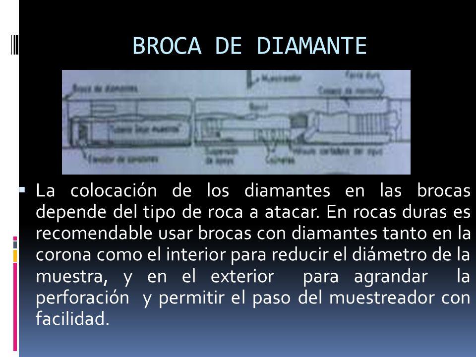 BROCA DE DIAMANTE La colocación de los diamantes en las brocas depende del tipo de roca a atacar. En rocas duras es recomendable usar brocas con diama