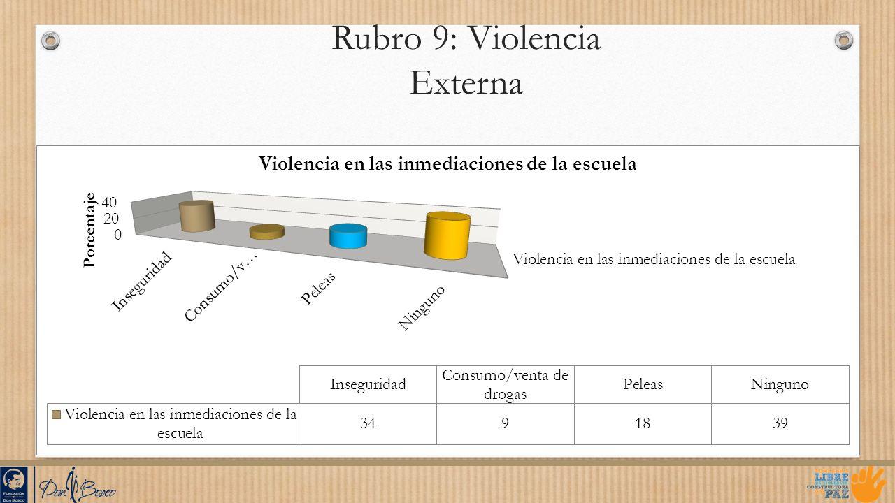 Rubro 9: Violencia Externa