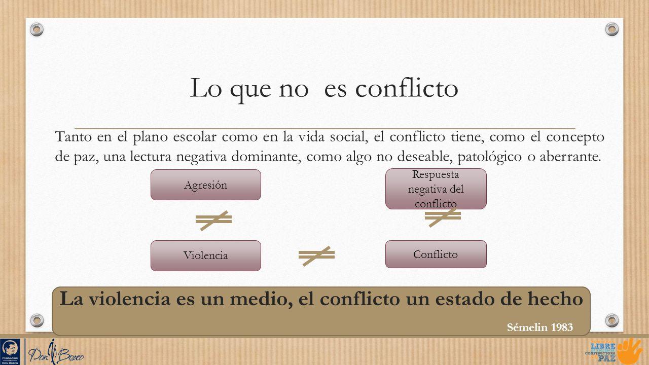Lo que no es conflicto Tanto en el plano escolar como en la vida social, el conflicto tiene, como el concepto de paz, una lectura negativa dominante,
