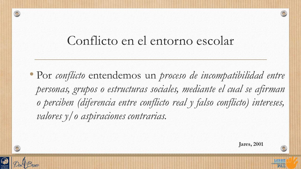 Conflicto en el entorno escolar Por conflicto entendemos un proceso de incompatibilidad entre personas, grupos o estructuras sociales, mediante el cua
