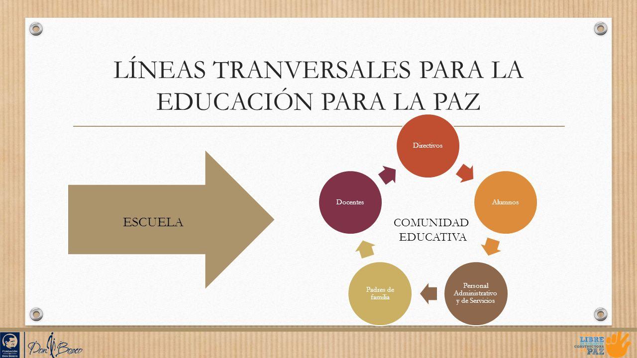 LÍNEAS TRANVERSALES PARA LA EDUCACIÓN PARA LA PAZ ESCUELA DirectivosAlumnos Personal Administrativo y de Servicios Padres de familia Docentes COMUNIDA