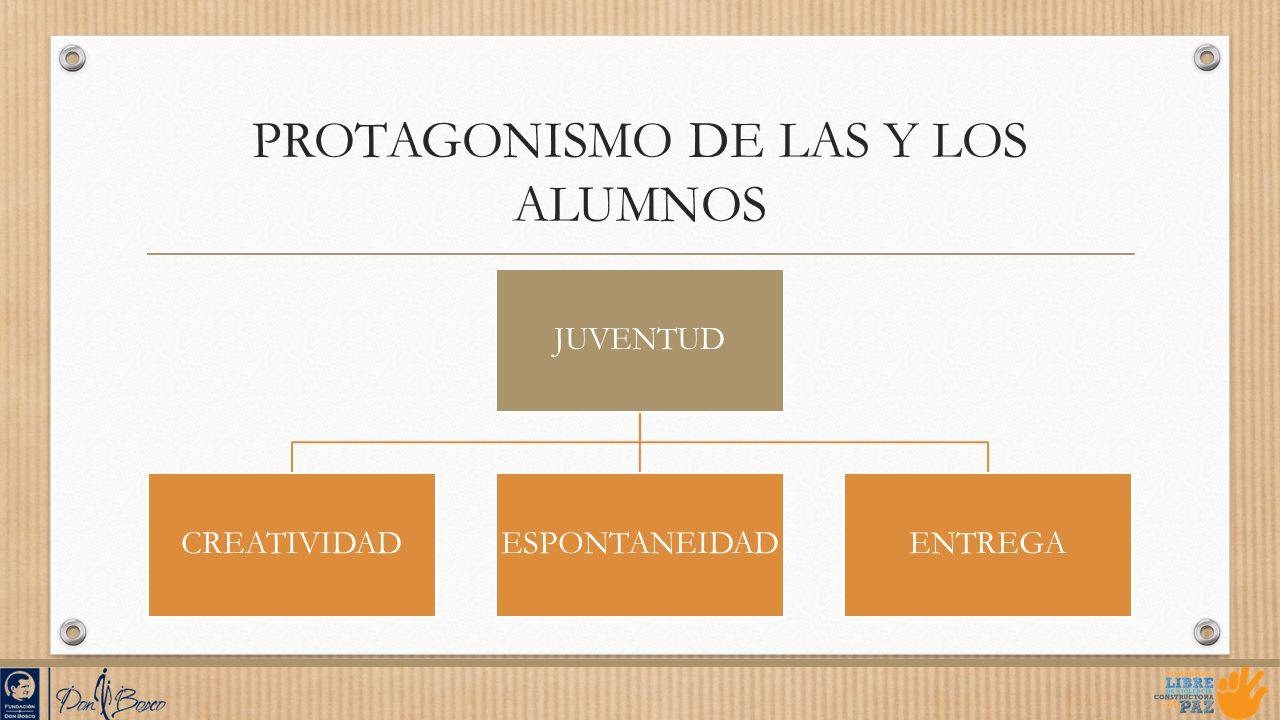 PROTAGONISMO DE LAS Y LOS ALUMNOS JUVENTUD CREATIVIDADESPONTANEIDADENTREGA