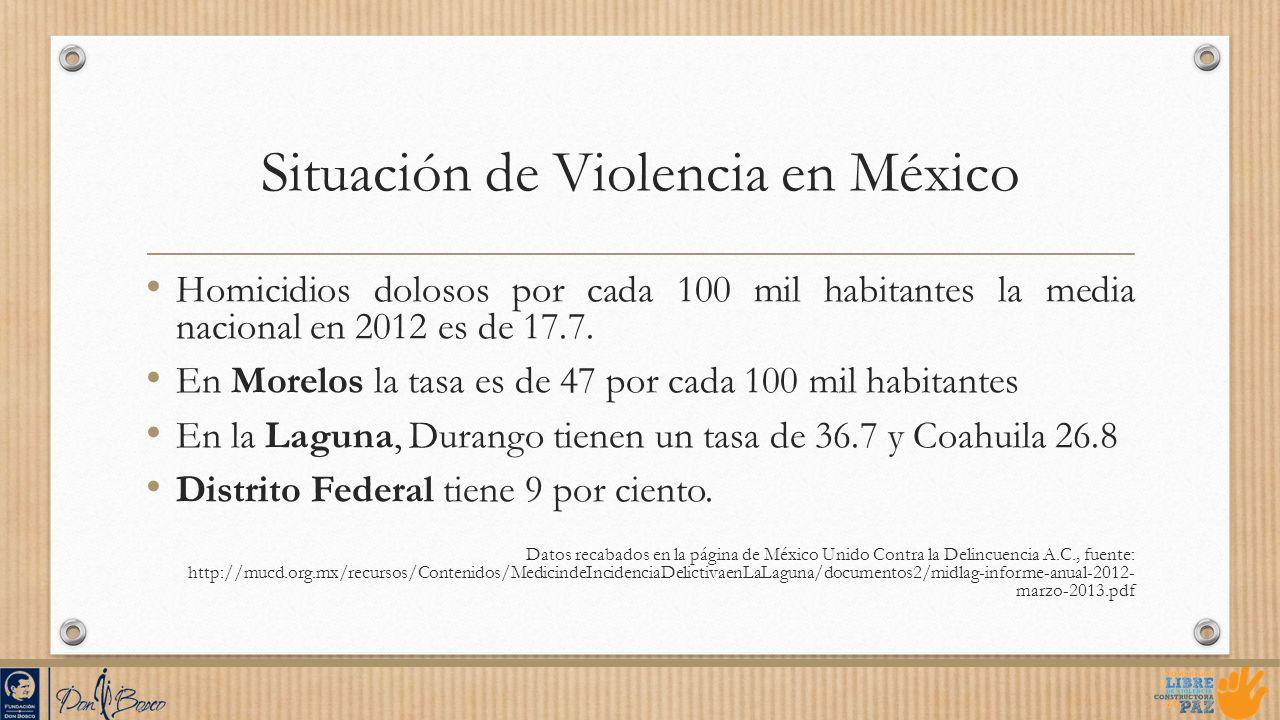 Situación de Violencia en México Homicidios dolosos por cada 100 mil habitantes la media nacional en 2012 es de 17.7. En Morelos la tasa es de 47 por