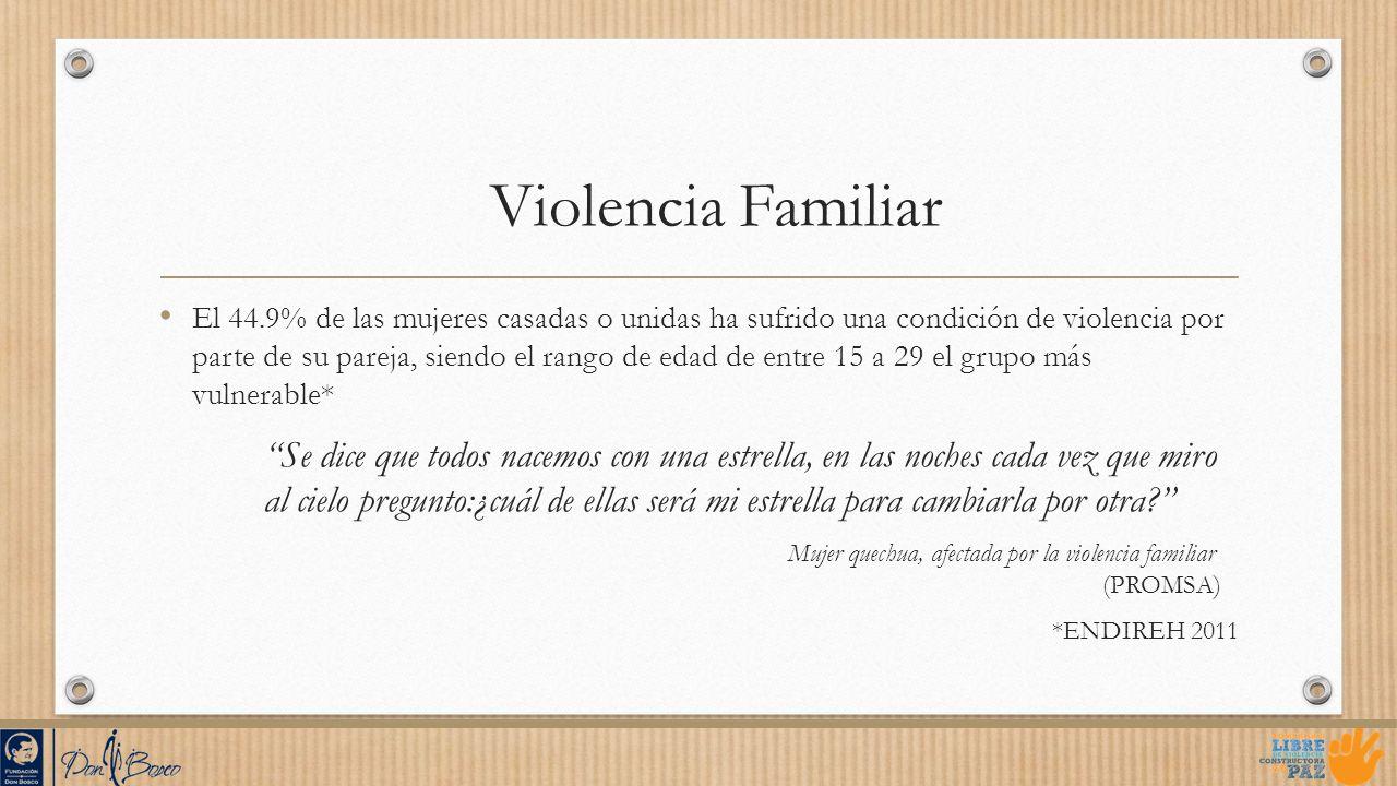 El 44.9% de las mujeres casadas o unidas ha sufrido una condición de violencia por parte de su pareja, siendo el rango de edad de entre 15 a 29 el gru