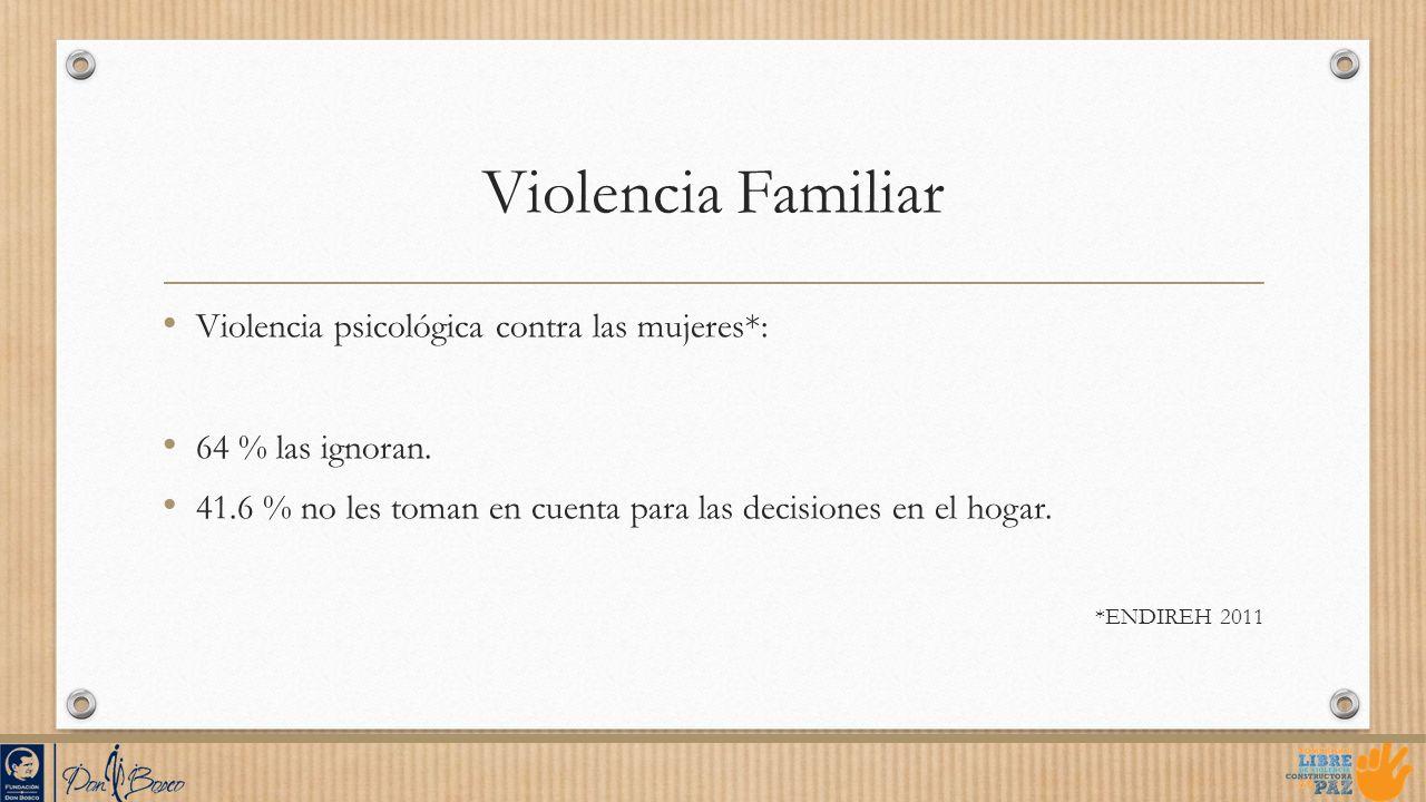 Violencia psicológica contra las mujeres*: 64 % las ignoran. 41.6 % no les toman en cuenta para las decisiones en el hogar. *ENDIREH 2011 Violencia Fa