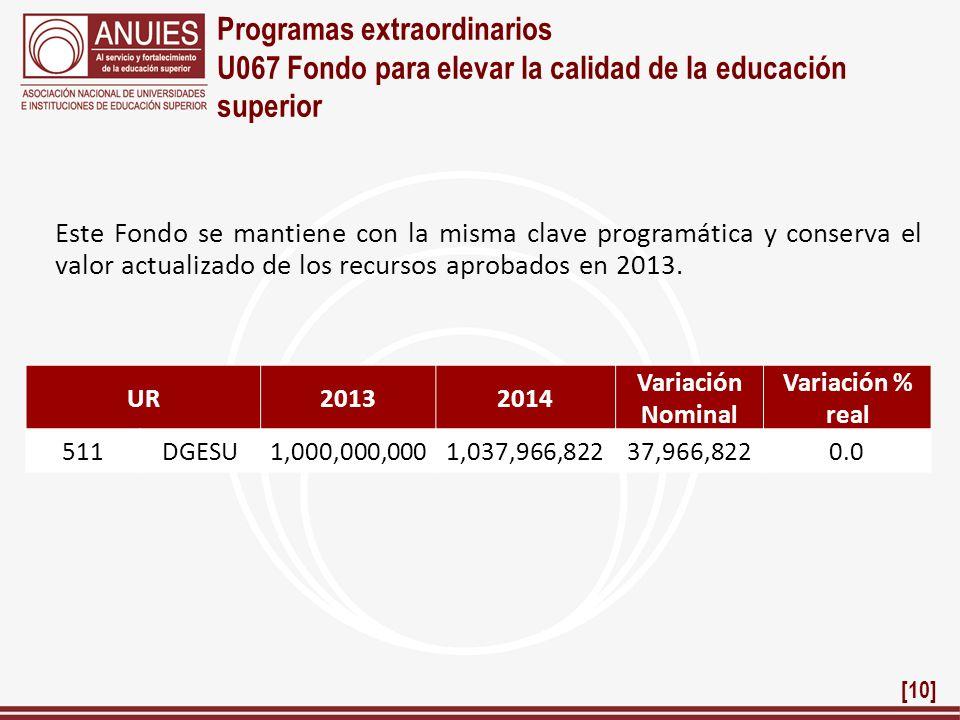 Programas extraordinarios U067 Fondo para elevar la calidad de la educación superior Este Fondo se mantiene con la misma clave programática y conserva