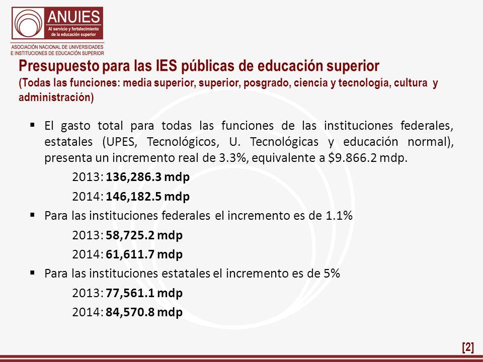 El gasto total para todas las funciones de las instituciones federales, estatales (UPES, Tecnológicos, U. Tecnológicas y educación normal), presenta u
