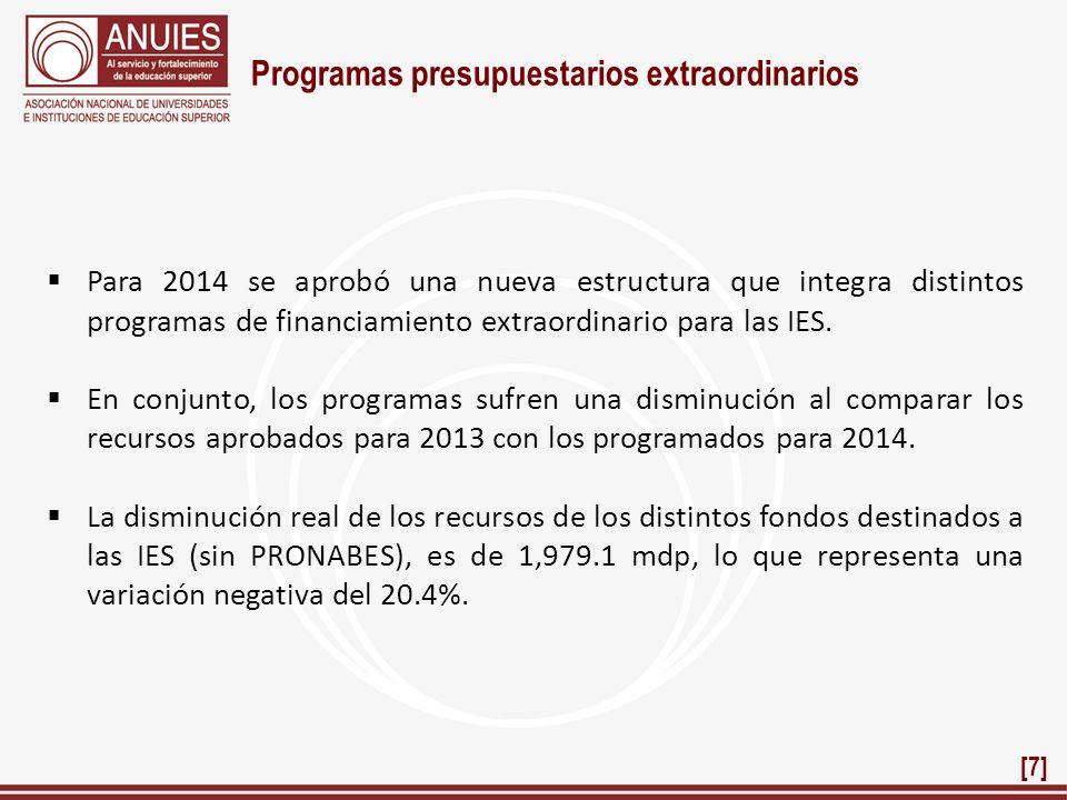 Programas presupuestarios extraordinarios Para 2014 se aprobó una nueva estructura que integra distintos programas de financiamiento extraordinario pa