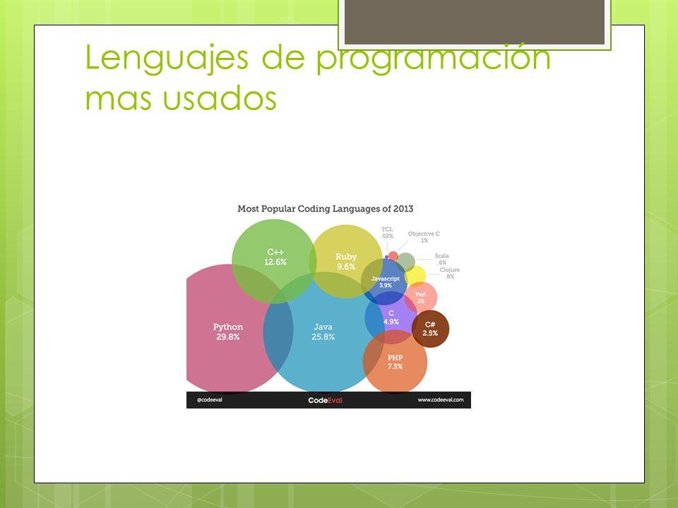 Lenguajes de programación mas usados