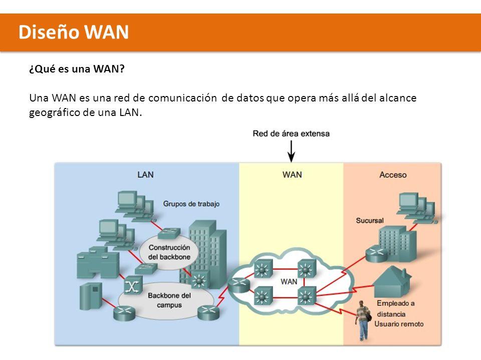 Diseño WAN ¿Qué es una WAN? Una WAN es una red de comunicación de datos que opera más allá del alcance geográfico de una LAN.