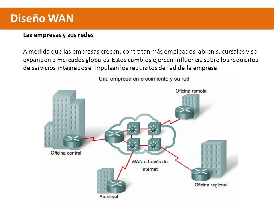 Diseño WAN Las empresas y sus redes Cada empresa es única y la manera en la que una organización crece depende de muchos factores, tales como el tipo de productos y servicios que vende la empresa, la filosofía de administración de los dueños y el clima económico del país en donde opera la empresa.
