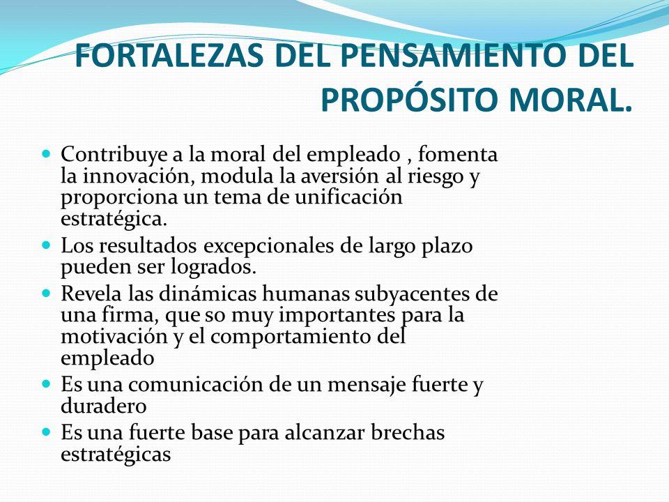FORTALEZAS DEL PENSAMIENTO DEL PROPÓSITO MORAL. Contribuye a la moral del empleado, fomenta la innovación, modula la aversión al riesgo y proporciona