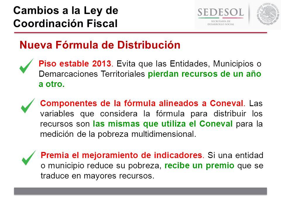 Cambios a la Ley de Coordinación Fiscal Nueva Fórmula de Distribución Piso estable 2013. Evita que las Entidades, Municipios o Demarcaciones Territori