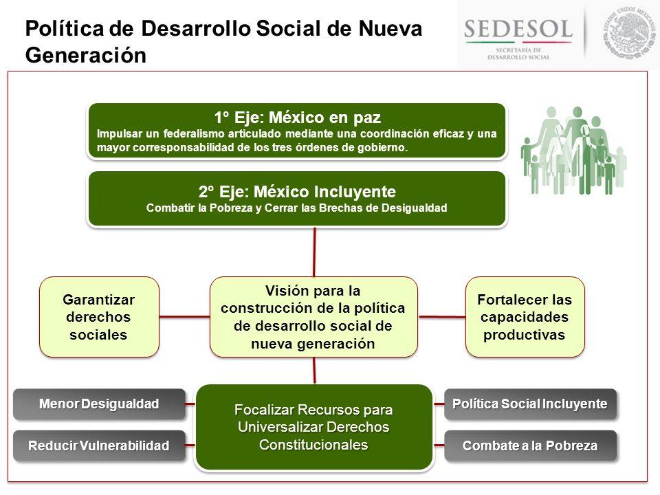 Federalismo social Fortalecer las capacidades de los estados y municipios para combatir con mayor eficiencia y eficacia la pobreza y la desigualdad en coordinación con la Federación.