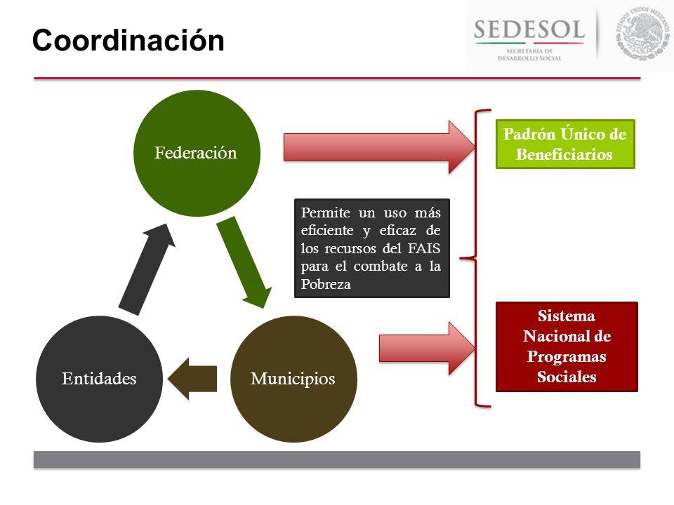 Coordinación FederaciónMunicipiosEntidades Padrón Único de Beneficiarios Sistema Nacional de Programas Sociales Permite un uso más eficiente y eficaz