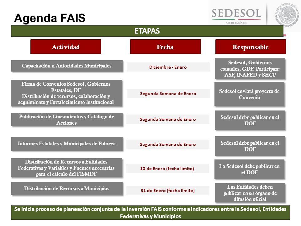 Agenda FAIS ETAPAS Actividad Capacitación a Autoridades Municipales Diciembre - Enero Firma de Convenios Sedesol, Gobiernos Estatales, DF Distribución