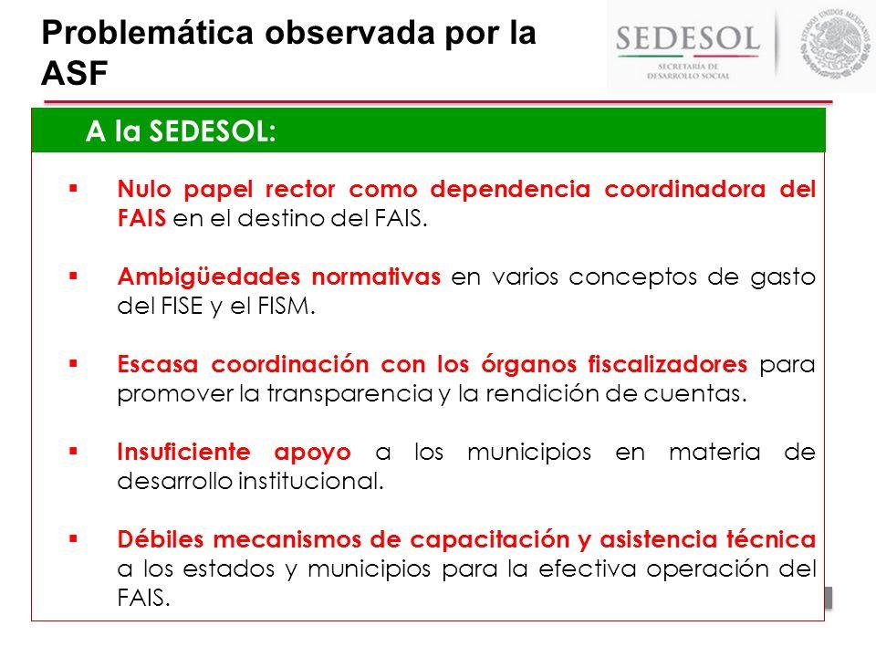 Problemática observada por la ASF Nulo papel rector como dependencia coordinadora del FAIS en el destino del FAIS. Ambigüedades normativas en varios c