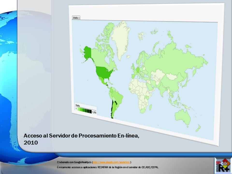 Acceso al Servidor de Procesamiento En-línea, 2010 - Elaborado con GoogleAnalitycs (http://www.google.com/analytics/)http://www.google.com/analytics/ - Únicamente accesos a aplicaciones REDATAM de la Región en el servidor de CELADE/CEPAL