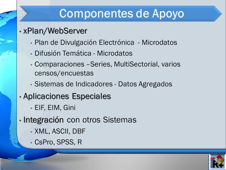 xPlan/WebServer xPlan/WebServer Plan de Divulgación Electrónica - Microdatos Difusión Temática - Microdatos Comparaciones –Series, MultiSectorial, varios censos/encuestas Sistemas de Indicadores - Datos Agregados Aplicaciones Especiales Aplicaciones Especiales EIF, EIM, Gini Integración Integración con otros Sistemas XML, ASCII, DBF CsPro, SPSS, R Componentes de Apoyo