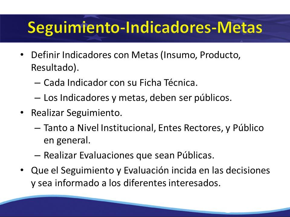 Definir Indicadores con Metas (Insumo, Producto, Resultado). – Cada Indicador con su Ficha Técnica. – Los Indicadores y metas, deben ser públicos. Rea