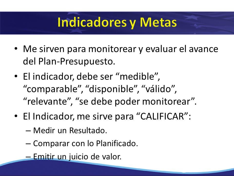 Me sirven para monitorear y evaluar el avance del Plan-Presupuesto. El indicador, debe ser medible, comparable, disponible, válido, relevante, se debe