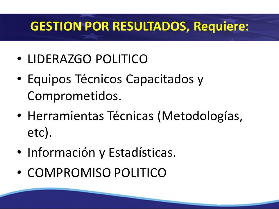 LIDERAZGO POLITICO Equipos Técnicos Capacitados y Comprometidos. Herramientas Técnicas (Metodologías, etc). Información y Estadísticas. COMPROMISO POL