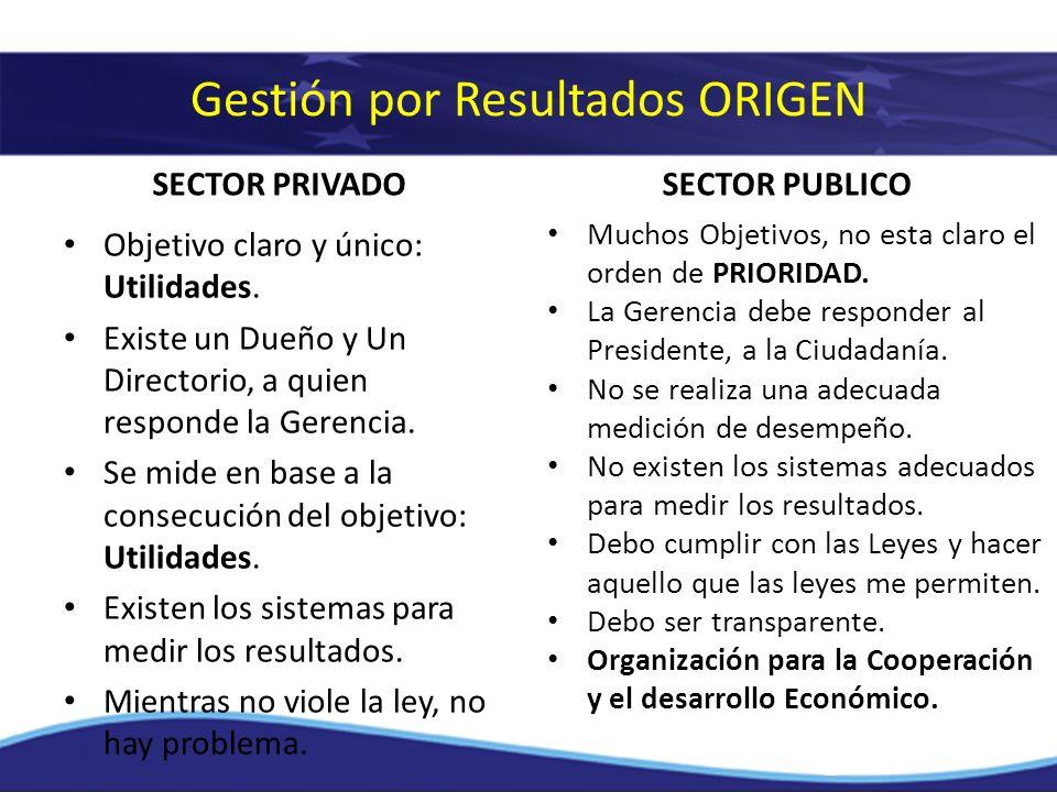PRESUPUESTO CONCLUIDO Proyectos PROYECTOS