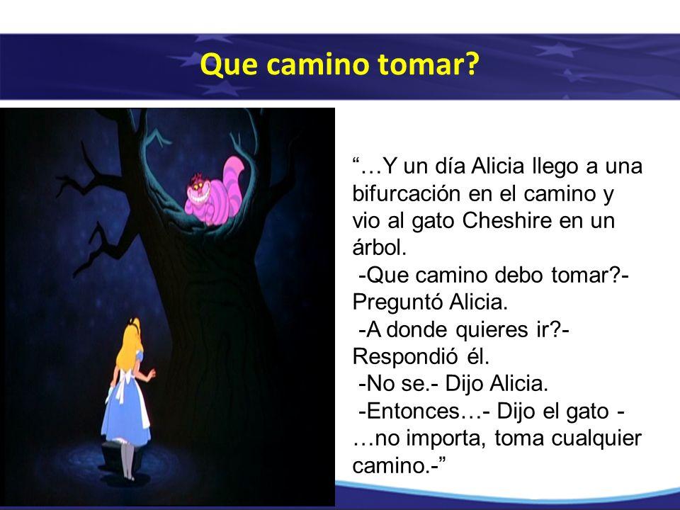 Que camino tomar? …Y un día Alicia llego a una bifurcación en el camino y vio al gato Cheshire en un árbol. -Que camino debo tomar?- Preguntó Alicia.