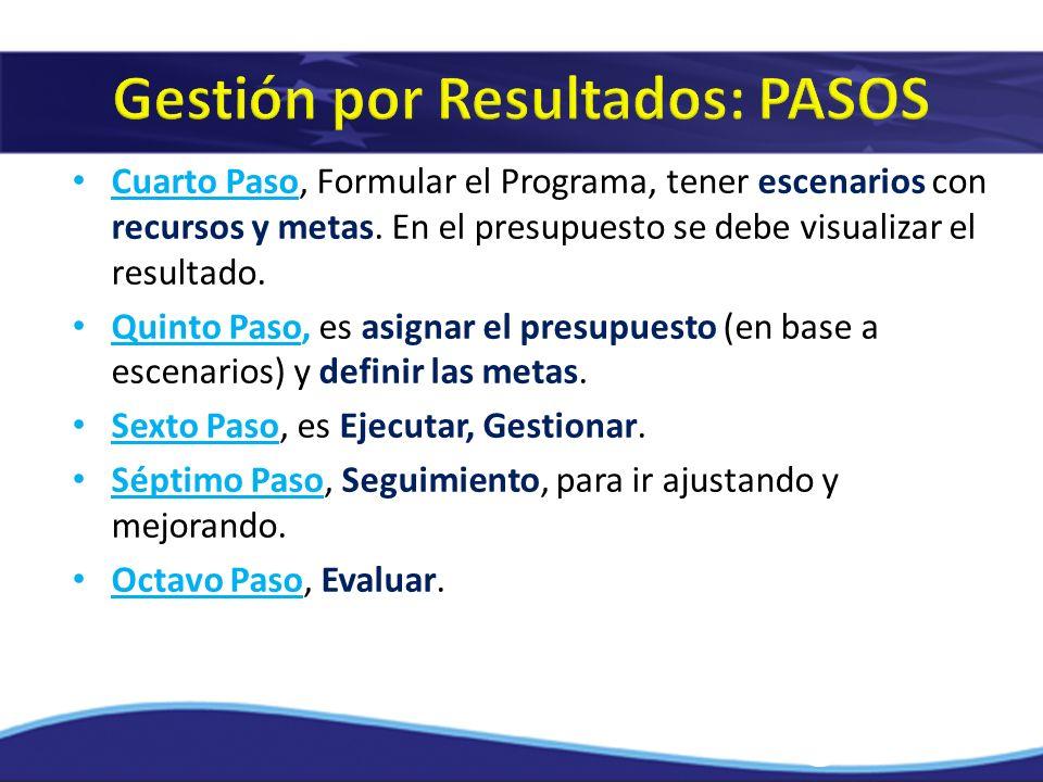 7 Seguimiento, 8 evaluación Toma de decisiones Resultados de la acción de gobierno DESARROLLO Cambio s positivos en la calidad de vida de la ciudadanía 1 RESULTADOS ESTRATÉGICOS 2 Red de causalidad (resultados intermedios e inmediatos) Productos y Proyectos 3 Intervenciones, Insumos y Costeo 5 Presupuesto (Recursos y Metas) Producción Realizada Asignación Distribución Consumo - uso Proceso Productivos SITUACIÓN SOCIOECONÓMICA 1 SITUACIÓN SOCIOECONÓMICA 2 Insumos Plan - presupuesto plurianual Plan – presupuesto anual 6 Ejecución institucional Planificación estratégica 4 Escenarios, Metas, Indicadores