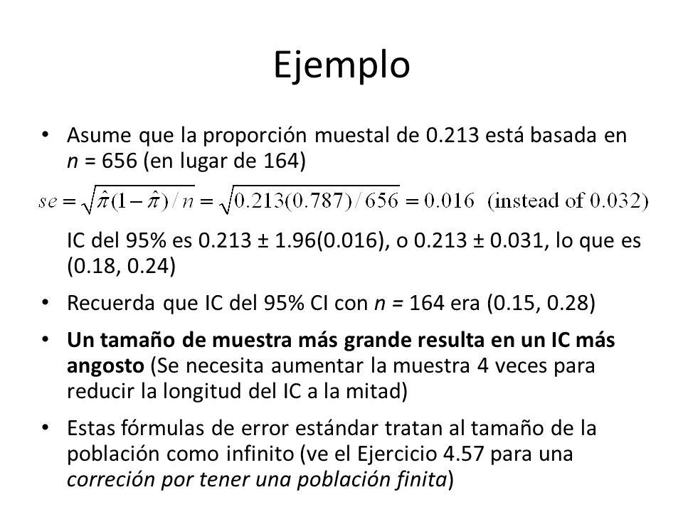 Ejemplo Asume que la proporción muestal de 0.213 está basada en n = 656 (en lugar de 164) IC del 95% es 0.213 ± 1.96(0.016), o 0.213 ± 0.031, lo que es (0.18, 0.24) Recuerda que IC del 95% CI con n = 164 era (0.15, 0.28) Un tamaño de muestra más grande resulta en un IC más angosto (Se necesita aumentar la muestra 4 veces para reducir la longitud del IC a la mitad) Estas fórmulas de error estándar tratan al tamaño de la población como infinito (ve el Ejercicio 4.57 para una correción por tener una población finita)