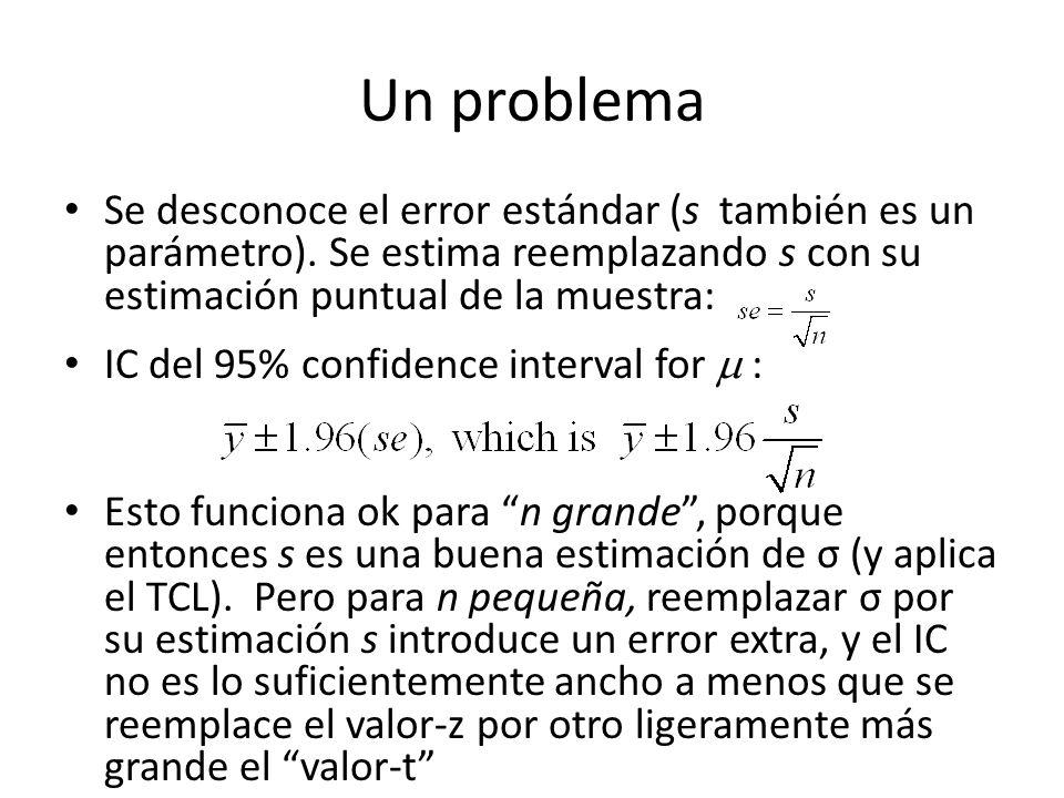Un problema Se desconoce el error estándar (s también es un parámetro). Se estima reemplazando s con su estimación puntual de la muestra: IC del 95% c