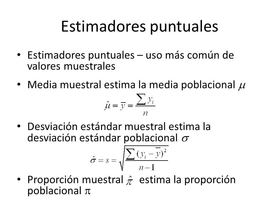 Estimadores puntuales Estimadores puntuales – uso más común de valores muestrales Media muestral estima la media poblacional Desviación estándar muestral estima la desviación estándar poblacional Proporción muestral estima la proporción poblacional