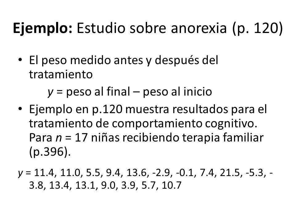 Ejemplo: Estudio sobre anorexia (p. 120) El peso medido antes y después del tratamiento y = peso al final – peso al inicio Ejemplo en p.120 muestra re