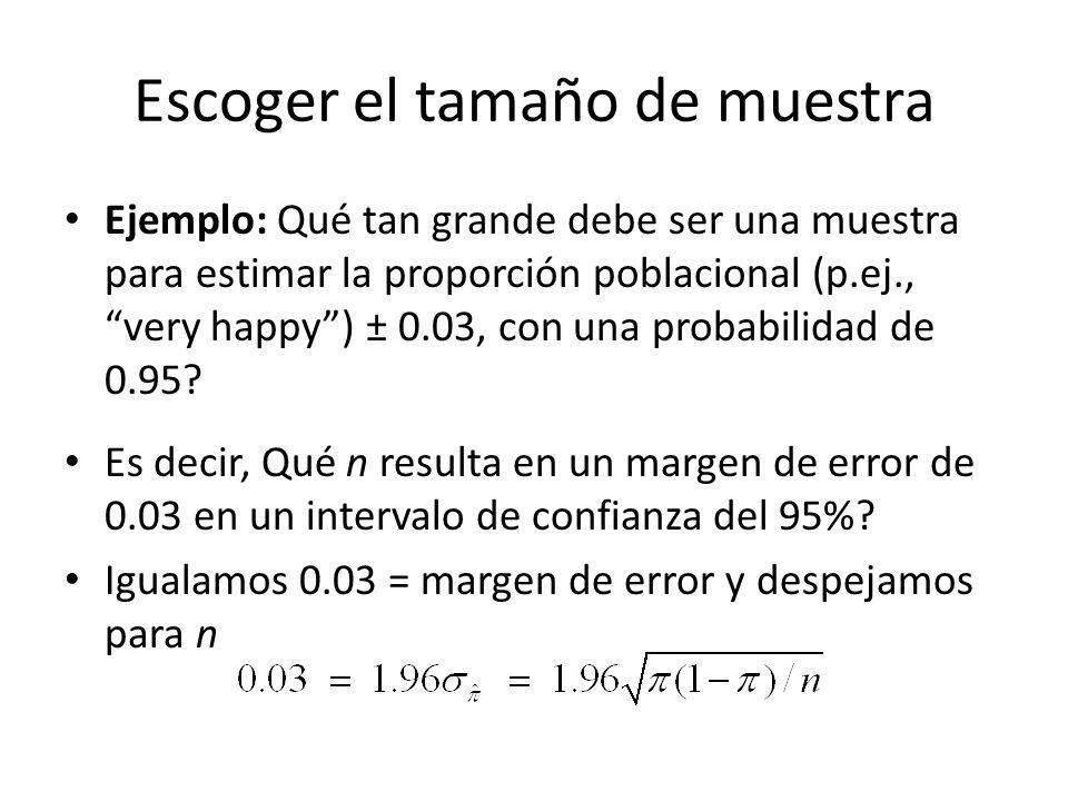 Escoger el tamaño de muestra Ejemplo: Qué tan grande debe ser una muestra para estimar la proporción poblacional (p.ej., very happy) ± 0.03, con una p