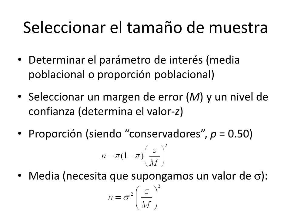 Seleccionar el tamaño de muestra Determinar el parámetro de interés (media poblacional o proporción poblacional) Seleccionar un margen de error (M) y un nivel de confianza (determina el valor-z) Proporción (siendo conservadores, p = 0.50) Media (necesita que supongamos un valor de ):