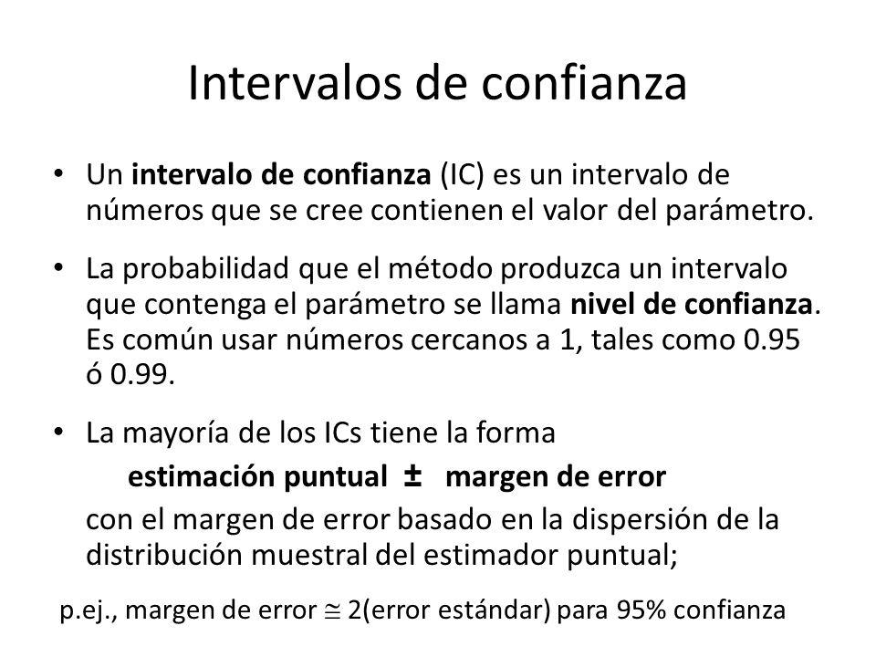 Intervalos de confianza Un intervalo de confianza (IC) es un intervalo de números que se cree contienen el valor del parámetro. La probabilidad que el