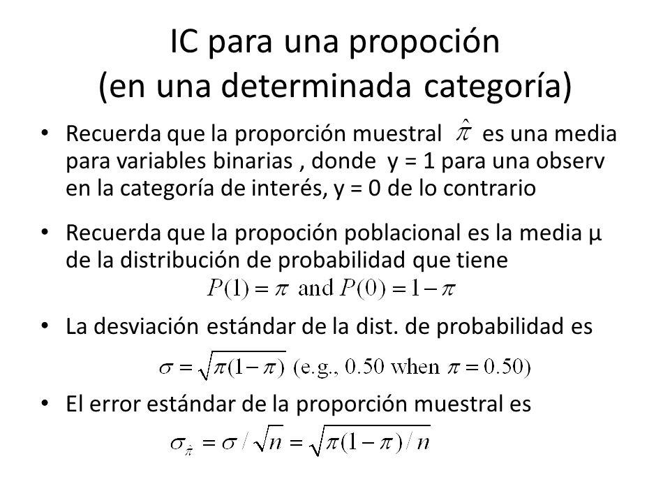IC para una propoción (en una determinada categoría) Recuerda que la proporción muestral es una media para variables binarias, donde y = 1 para una observ en la categoría de interés, y = 0 de lo contrario Recuerda que la propoción poblacional es la media µ de la distribución de probabilidad que tiene La desviación estándar de la dist.