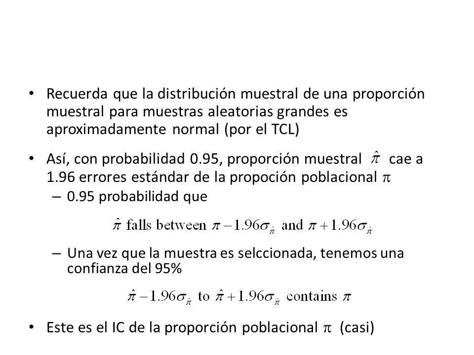 Recuerda que la distribución muestral de una proporción muestral para muestras aleatorias grandes es aproximadamente normal (por el TCL) Así, con prob