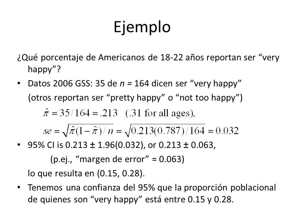 Ejercicio Encuentra un IC del 99% con estos datos 0.99 probabilidad central, 0.01 en dos colas 0.005 en cada cola Valor-z es 2.58 IC del 99% es 0.213 ± 2.58(0.032), ó 0.213 ± 0.083, lo que resulta en (0.13, 0.30) Mayor confianza requiere IC más anchos Recuerda que un IC del 95% era (0.15, 0.28)