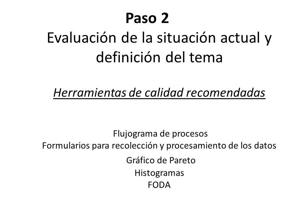 Paso 2 Evaluación de la situación actual y definición del tema Herramientas de calidad recomendadas Flujograma de procesos Formularios para recolecció