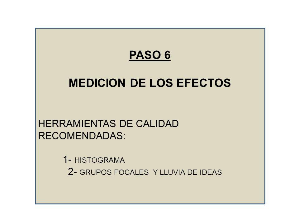 PASO 6 MEDICION DE LOS EFECTOS HERRAMIENTAS DE CALIDAD RECOMENDADAS: 1- HISTOGRAMA 2- GRUPOS FOCALES Y LLUVIA DE IDEAS