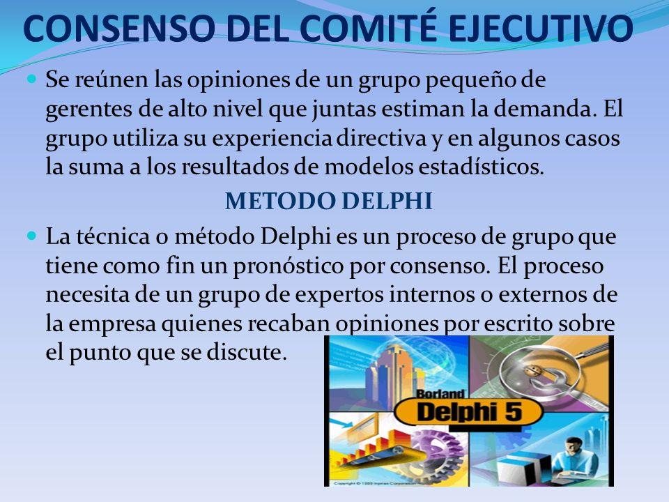 CONSENSO DEL COMITÉ EJECUTIVO Se reúnen las opiniones de un grupo pequeño de gerentes de alto nivel que juntas estiman la demanda. El grupo utiliza su