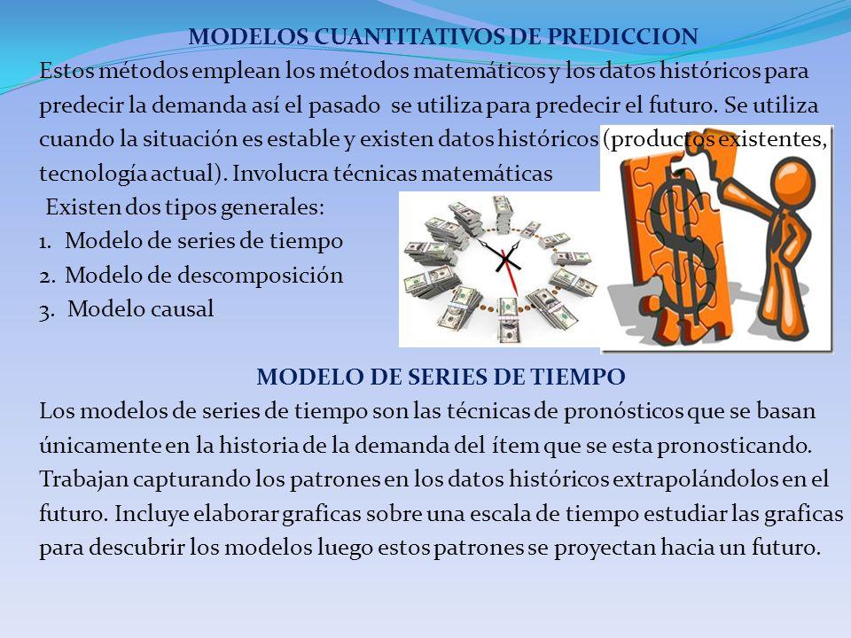 MODELOS CUANTITATIVOS DE PREDICCION Estos métodos emplean los métodos matemáticos y los datos históricos para predecir la demanda así el pasado se uti